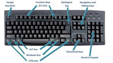 Photo of 50 Shortcut Keys in Computer that Everyone Should Know