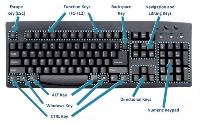 50 shortcut keys